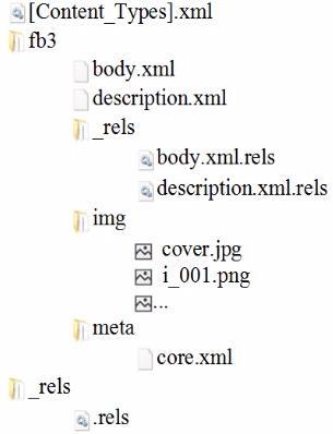 Читалка fb3-файлов на Qt Creator